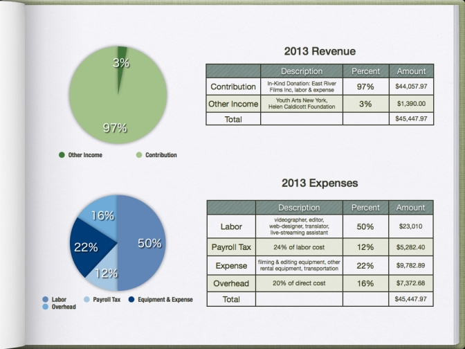 CFF_Report_4-9-2014.021